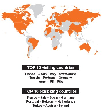 SITEVI top visitor and exhibitor countries